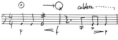 notacion donde tocar el timbal