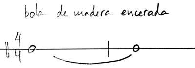 notacion superball en toms