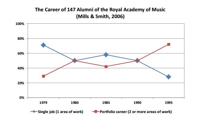 carrera de alumnos de la royal academy